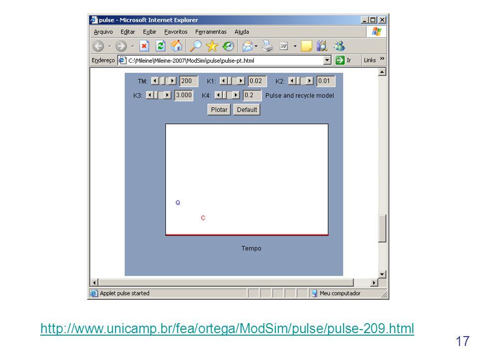 17 http://www.unicamp.br/fea/ortega/ModSim/pulse/pulse-209.html