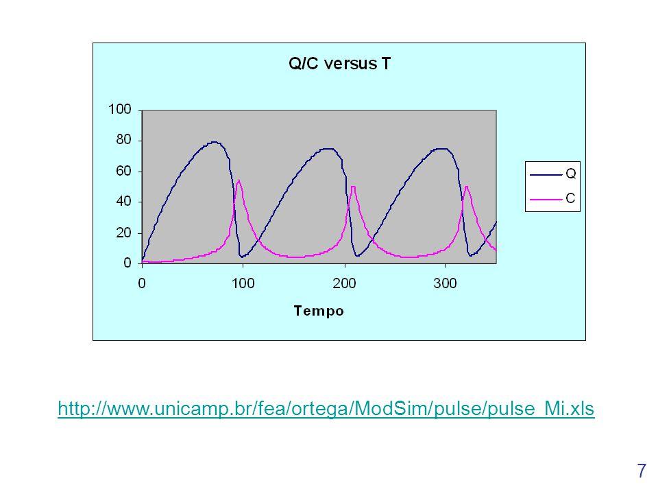 7 http://www.unicamp.br/fea/ortega/ModSim/pulse/pulse Mi.xls