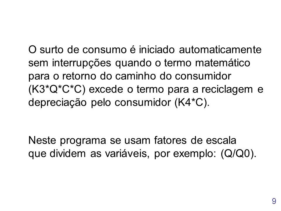 9 O surto de consumo é iniciado automaticamente sem interrupções quando o termo matemático para o retorno do caminho do consumidor (K3*Q*C*C) excede o