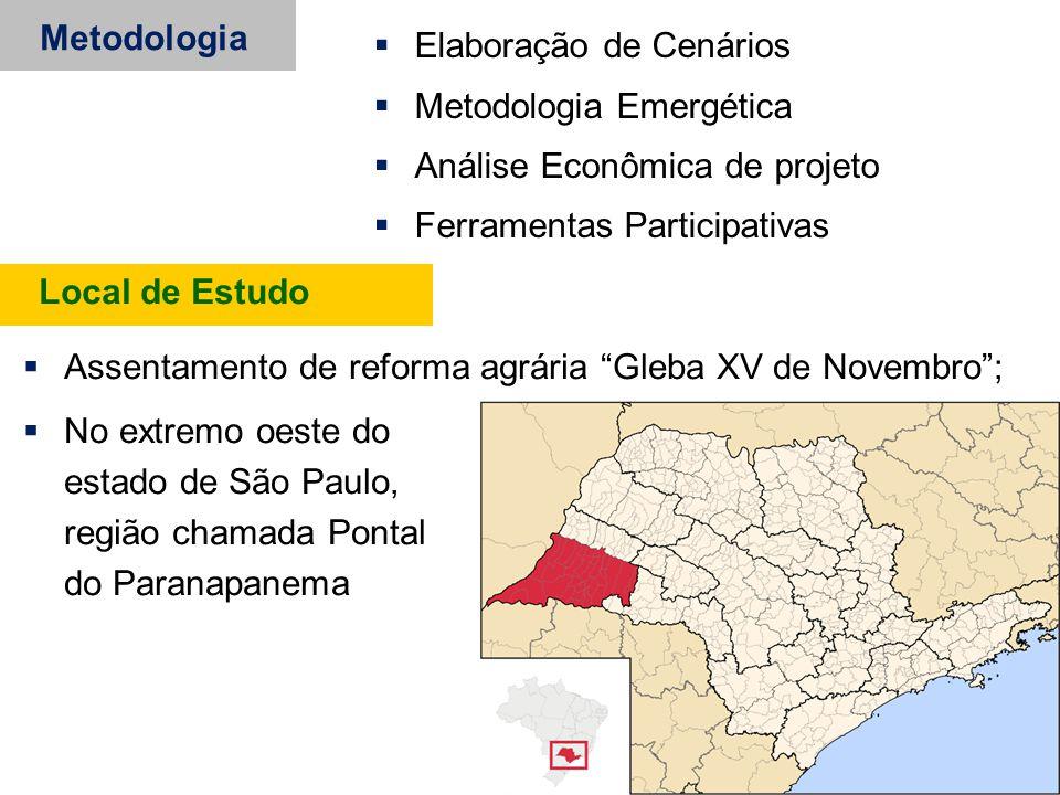 Metodologia  Elaboração de Cenários  Metodologia Emergética  Análise Econômica de projeto  Ferramentas Participativas  Assentamento de reforma ag