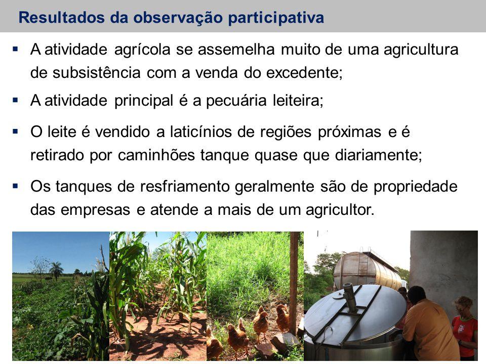 Resultados da observação participativa  A atividade agrícola se assemelha muito de uma agricultura de subsistência com a venda do excedente;  A ativ