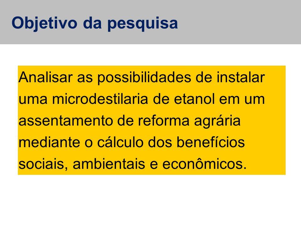 Objetivo da pesquisa Analisar as possibilidades de instalar uma microdestilaria de etanol em um assentamento de reforma agrária mediante o cálculo dos
