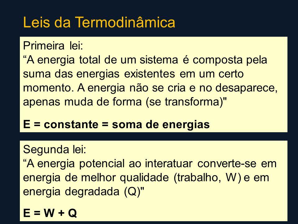 Leis da Termodinâmica Primeira lei: A energia total de um sistema é composta pela suma das energias existentes em um certo momento.