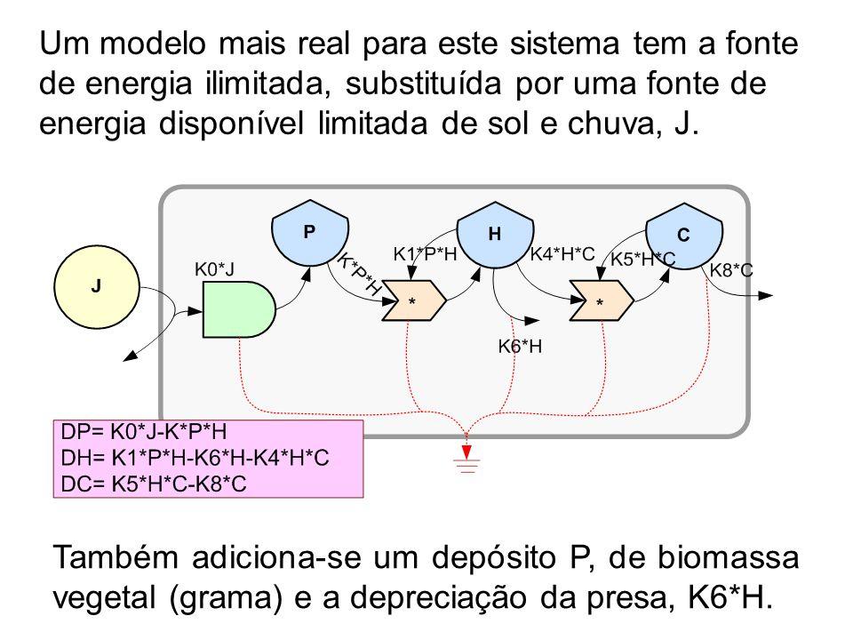 Um modelo mais real para este sistema tem a fonte de energia ilimitada, substituída por uma fonte de energia disponível limitada de sol e chuva, J.