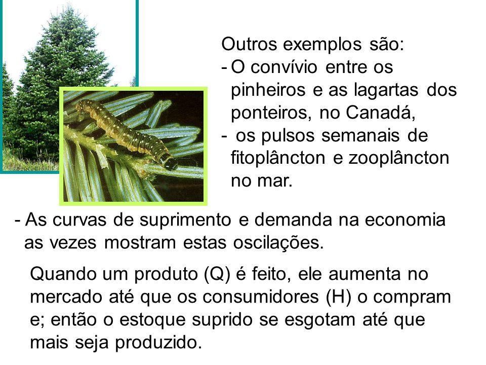 Outros exemplos são: -O convívio entre os pinheiros e as lagartas dos ponteiros, no Canadá, - os pulsos semanais de fitoplâncton e zooplâncton no mar.