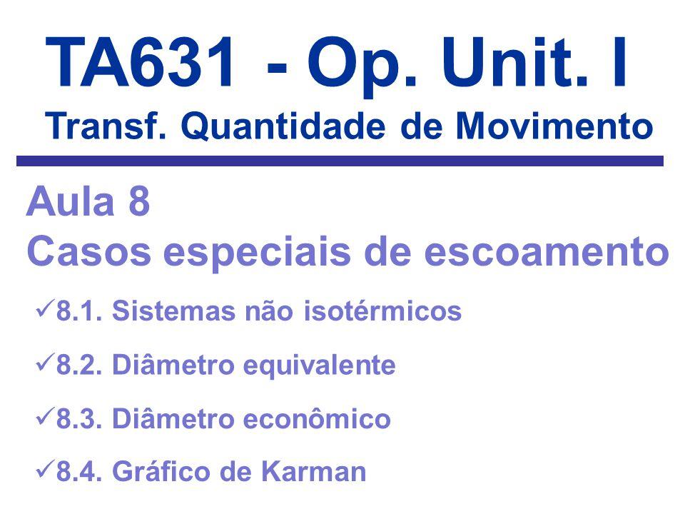 TA631 - Op. Unit. I Transf. Quantidade de Movimento Aula 8 Casos especiais de escoamento 8.1. Sistemas não isotérmicos 8.2. Diâmetro equivalente 8.3.