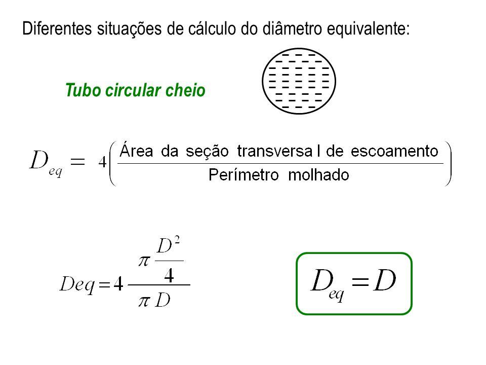 Diferentes situações de cálculo do diâmetro equivalente: Tubo circular cheio