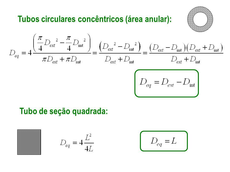 Tubos circulares concêntricos (área anular): Tubo de seção quadrada: