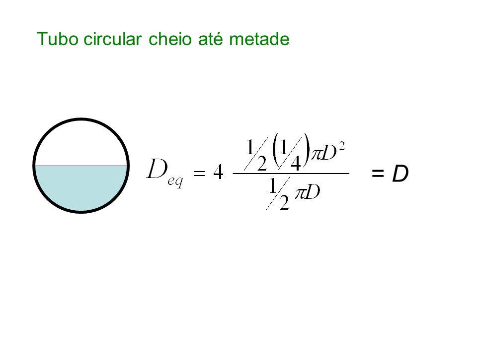 Tubo circular cheio até metade = D