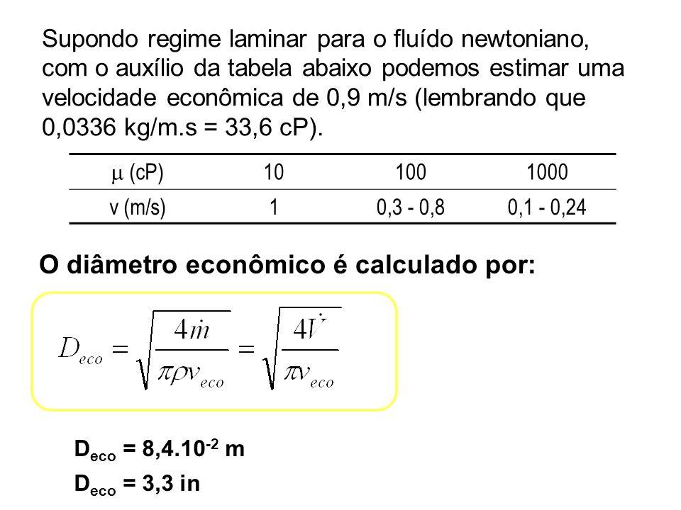 Supondo regime laminar para o fluído newtoniano, com o auxílio da tabela abaixo podemos estimar uma velocidade econômica de 0,9 m/s (lembrando que 0,0