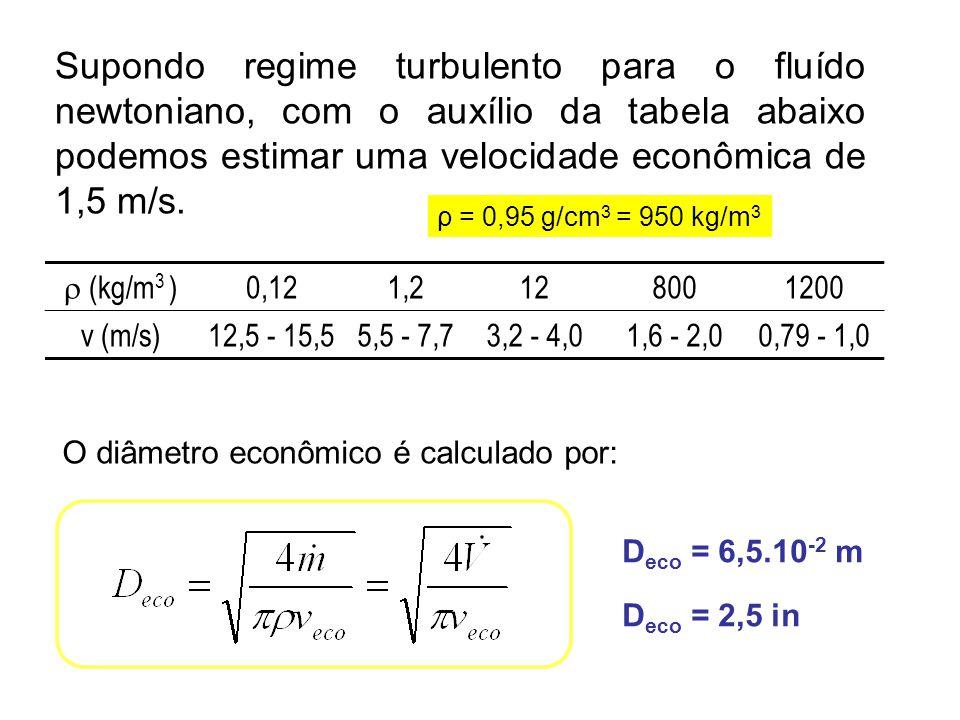 Supondo regime turbulento para o fluído newtoniano, com o auxílio da tabela abaixo podemos estimar uma velocidade econômica de 1,5 m/s. D eco = 6,5.10