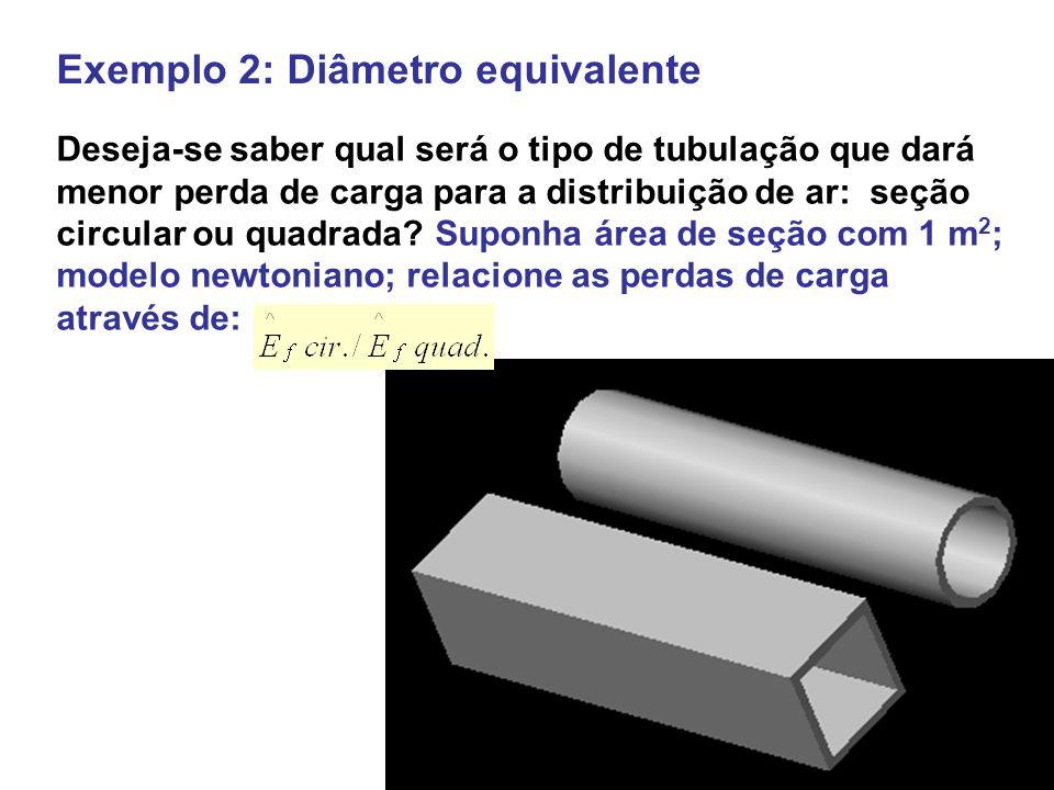 Exemplo 2: Diâmetro equivalente Deseja-se saber qual será o tipo de tubulação que dará menor perda de carga para a distribuição de ar: seção circular