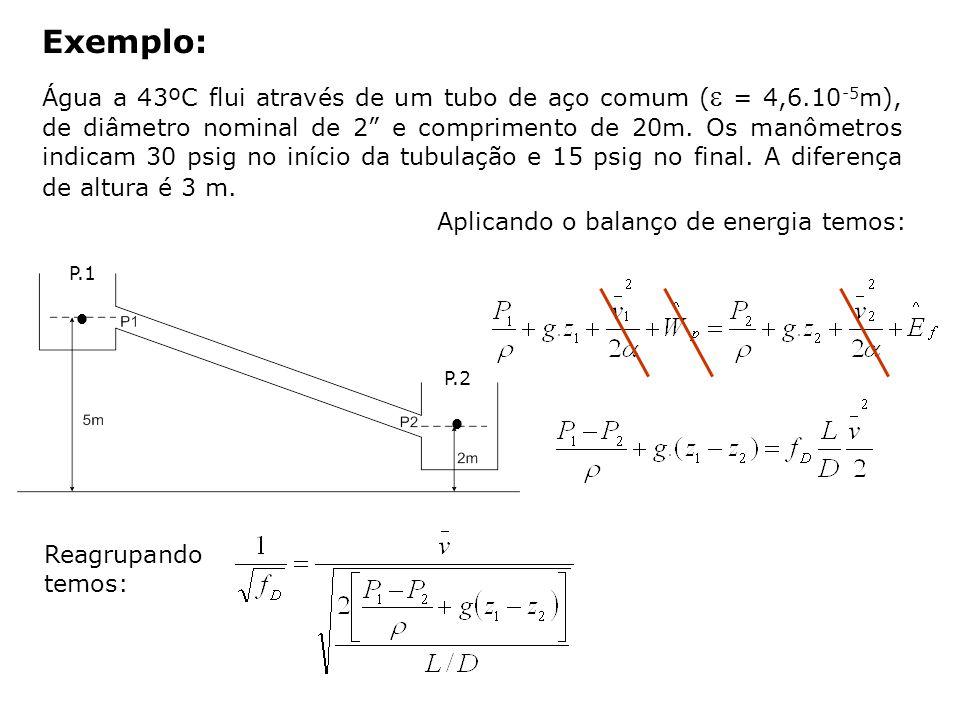 """Exemplo: Água a 43ºC flui através de um tubo de aço comum (  = 4,6.10 -5 m), de diâmetro nominal de 2"""" e comprimento de 20m. Os manômetros indicam 30"""