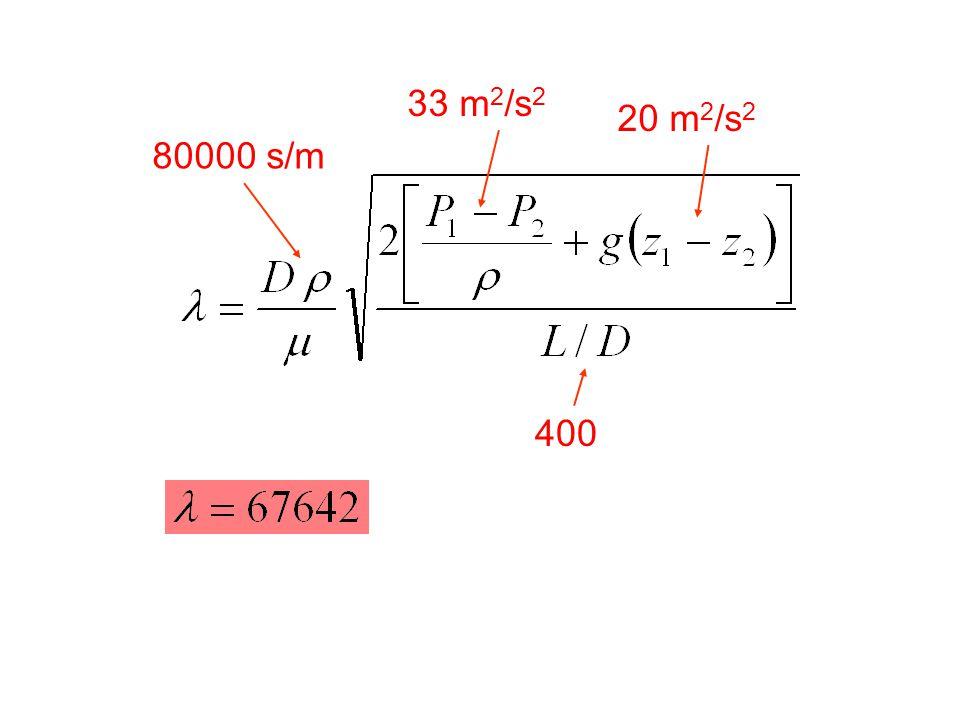 20 m 2 /s 2 33 m 2 /s 2 400 80000 s/m