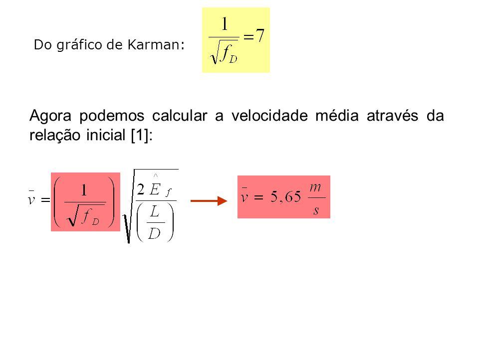 Agora podemos calcular a velocidade média através da relação inicial [1]: Do gráfico de Karman: