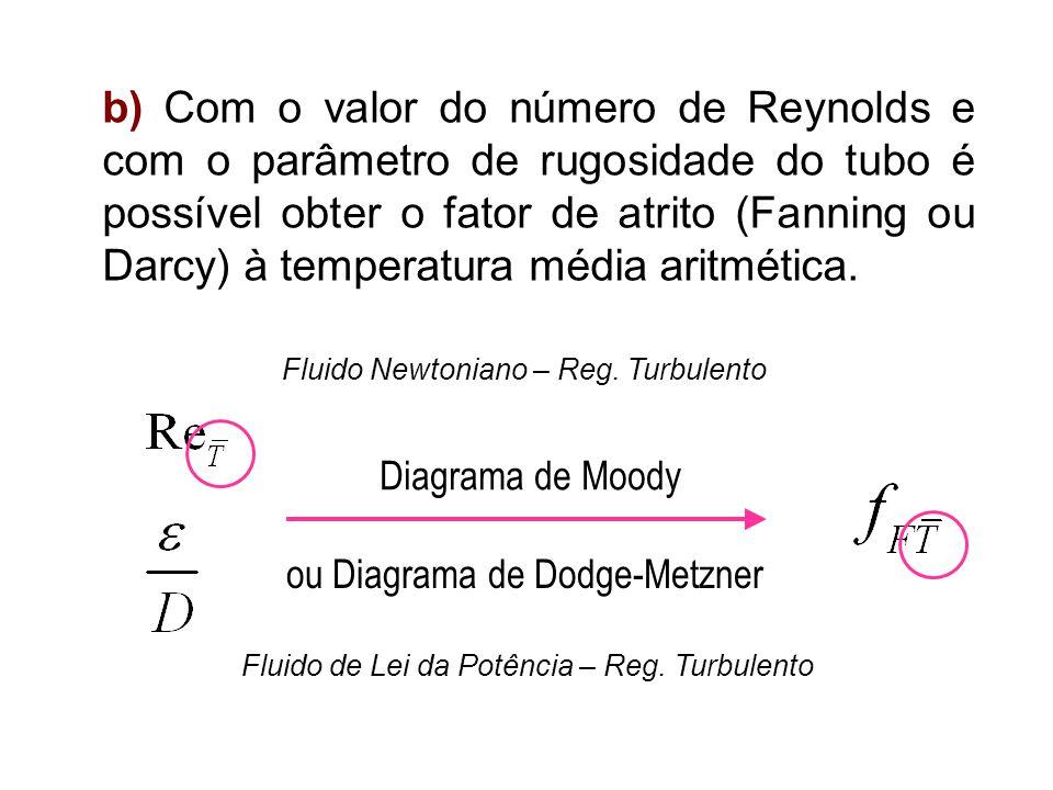 b) Com o valor do número de Reynolds e com o parâmetro de rugosidade do tubo é possível obter o fator de atrito (Fanning ou Darcy) à temperatura média