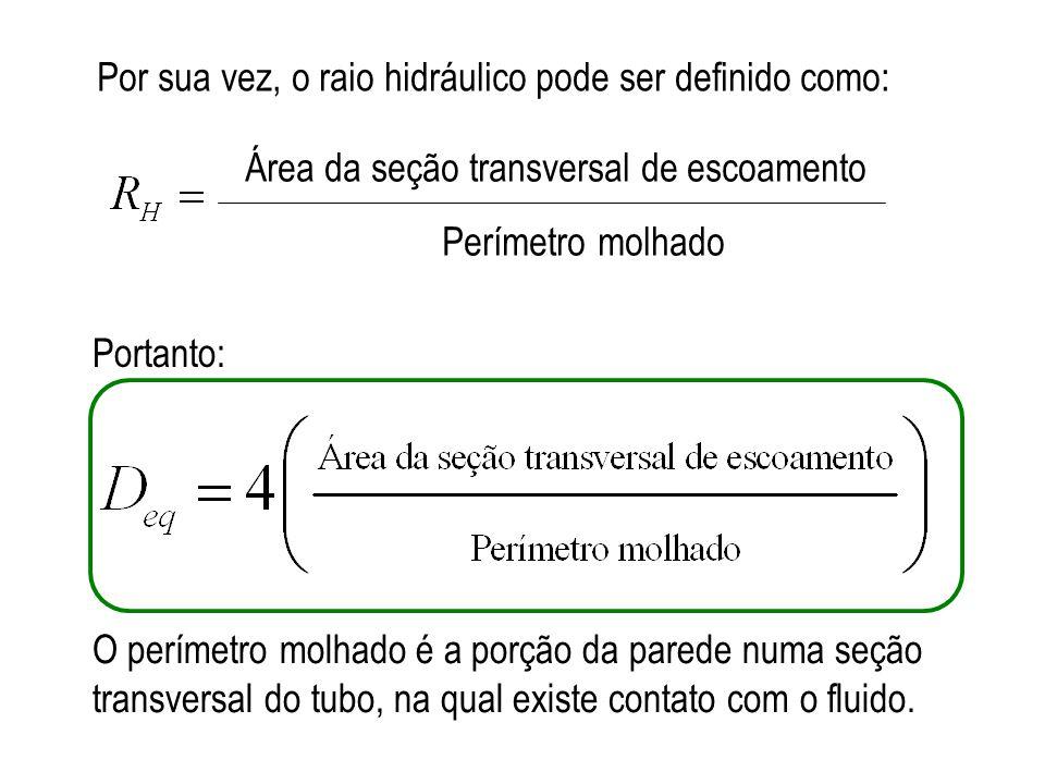 Por sua vez, o raio hidráulico pode ser definido como: Área da seção transversal de escoamento Perímetro molhado Portanto: O perímetro molhado é a por