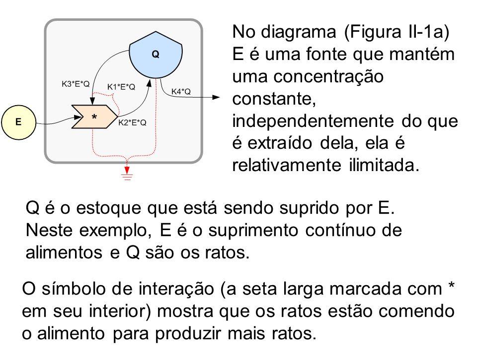 http://www.unicamp.br/fea/ortega/ModSim/expo/expo-101.html Experimente!
