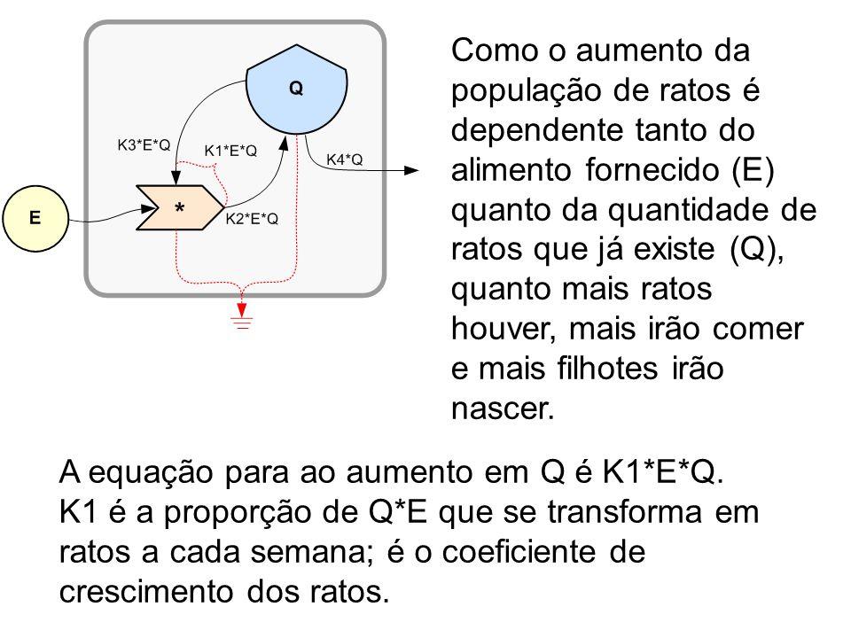 K1 é a combinação de dois coeficientes, K2 e K3.