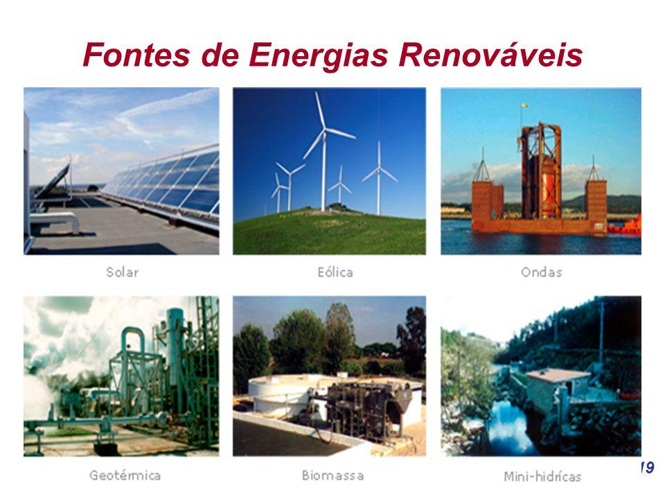19 Fontes de Energias Renováveis