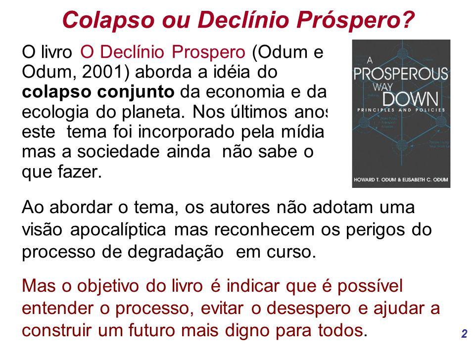 2 Colapso ou Declínio Próspero.
