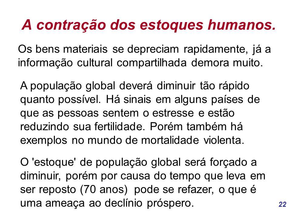 22 A contração dos estoques humanos.