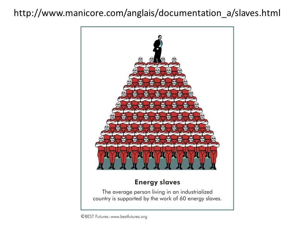 http://www.manicore.com/anglais/documentation_a/slaves.html