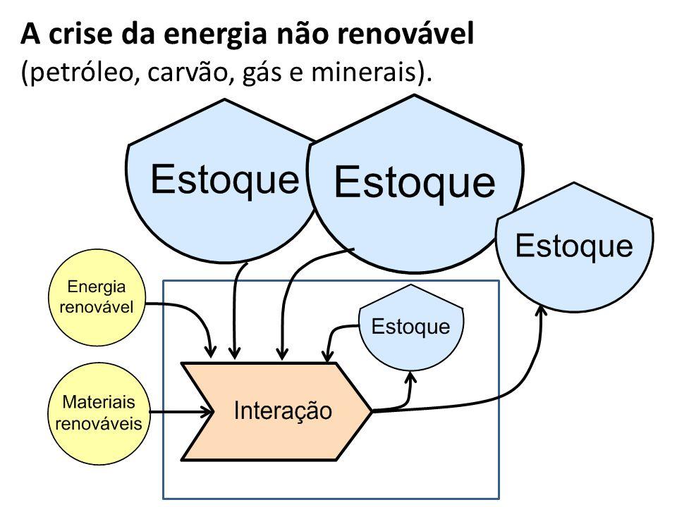 A crise da energia não renovável (petróleo, carvão, gás e minerais). v v v v v v
