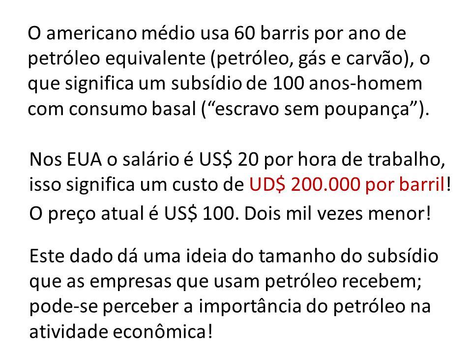 Nos EUA o salário é US$ 20 por hora de trabalho, isso significa um custo de UD$ 200.000 por barril.