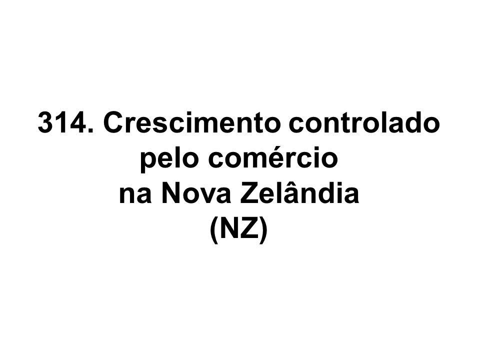 314. Crescimento controlado pelo comércio na Nova Zelândia (NZ)