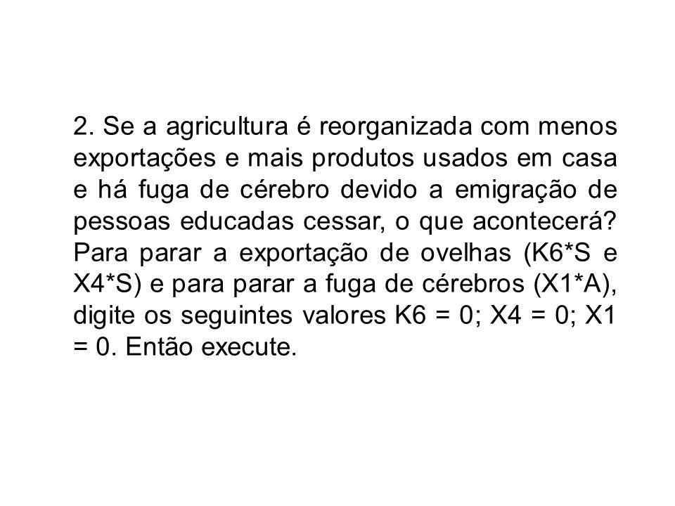 2. Se a agricultura é reorganizada com menos exportações e mais produtos usados em casa e há fuga de cérebro devido a emigração de pessoas educadas ce