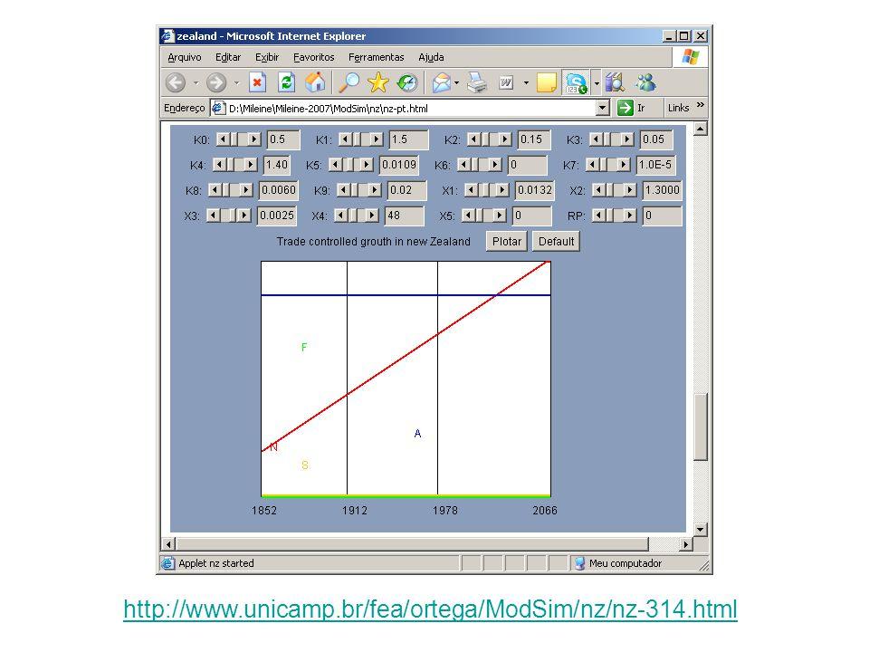 http://www.unicamp.br/fea/ortega/ModSim/nz/nz-314.html
