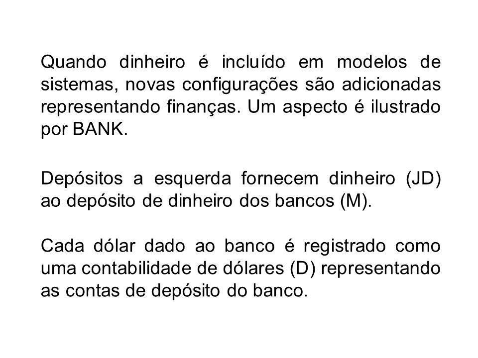 Quando dinheiro é incluído em modelos de sistemas, novas configurações são adicionadas representando finanças.
