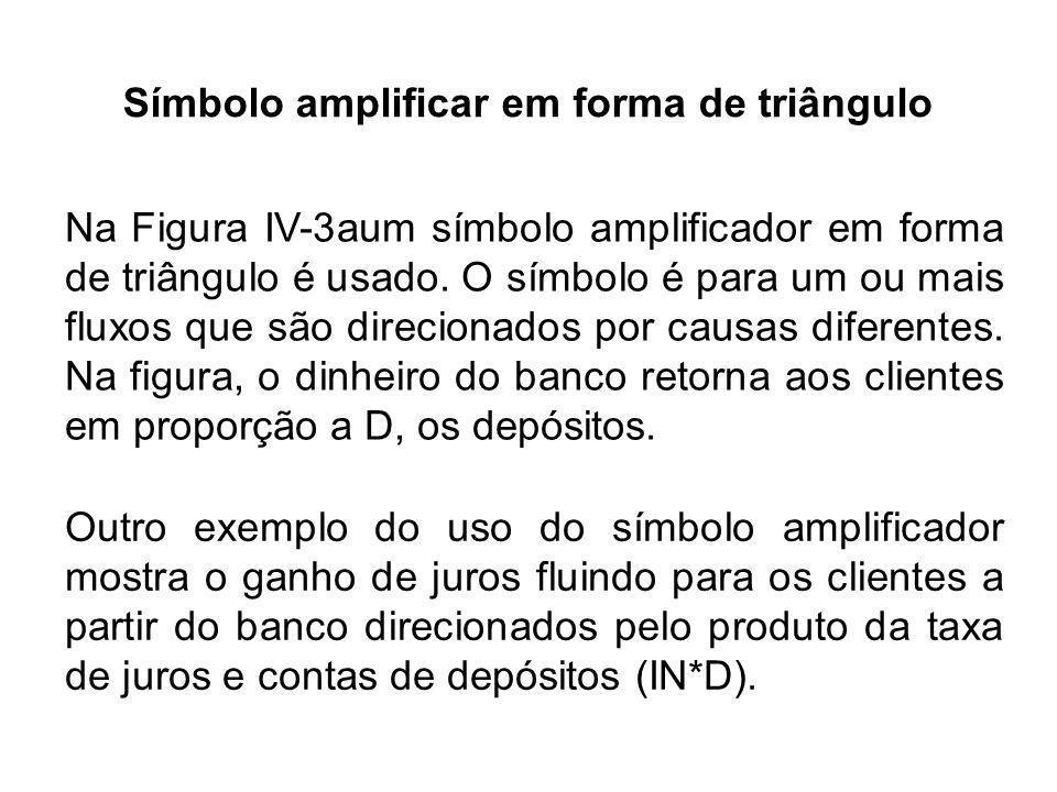 Símbolo amplificar em forma de triângulo Na Figura IV-3aum símbolo amplificador em forma de triângulo é usado.