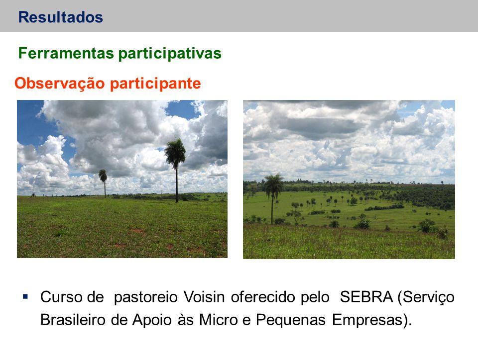 Resultados  Curso de pastoreio Voisin oferecido pelo SEBRA (Serviço Brasileiro de Apoio às Micro e Pequenas Empresas). Ferramentas participativas Obs