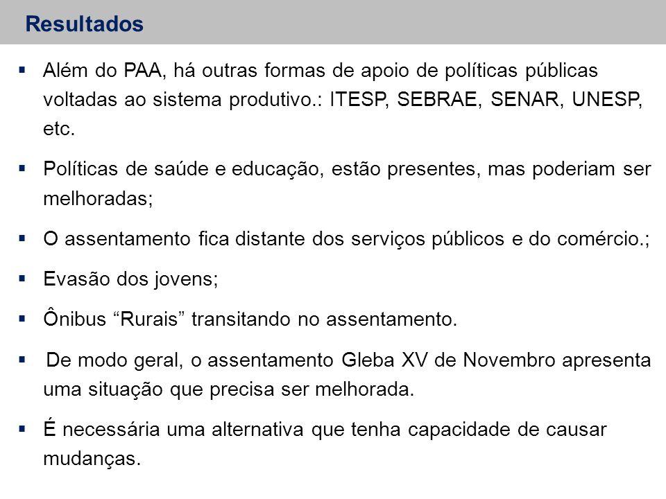 Resultados  Além do PAA, há outras formas de apoio de políticas públicas voltadas ao sistema produtivo.: ITESP, SEBRAE, SENAR, UNESP, etc.  Política