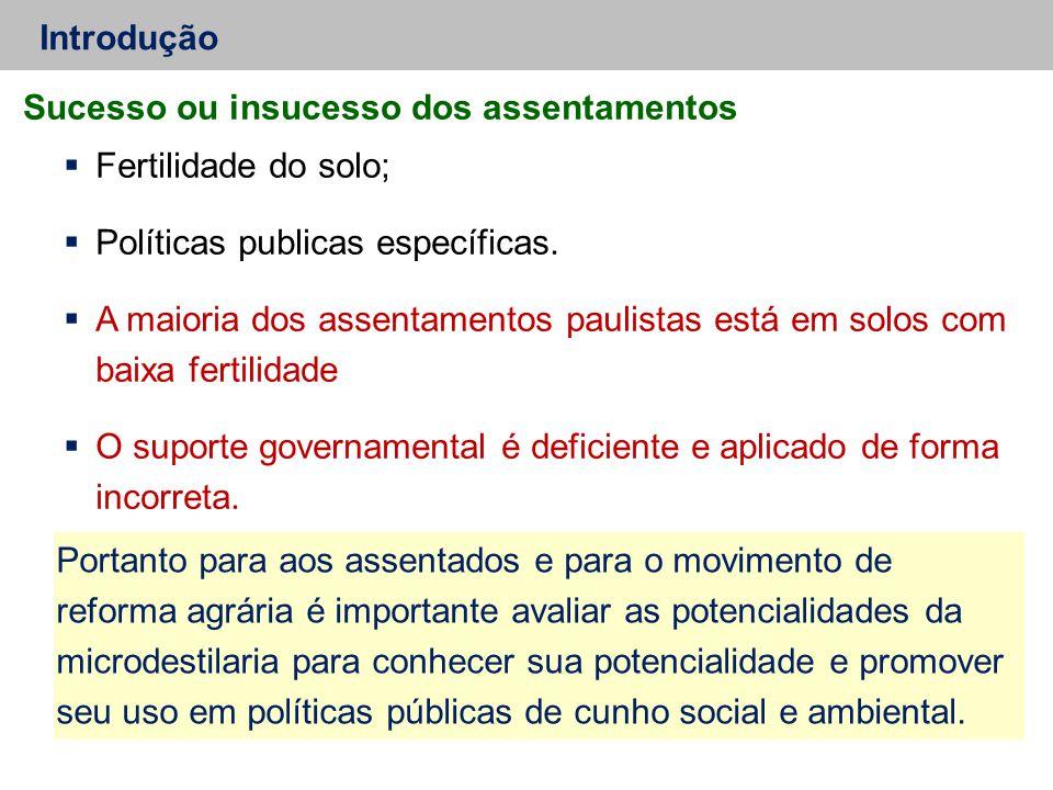 Introdução  Fertilidade do solo;  Políticas publicas específicas.  A maioria dos assentamentos paulistas está em solos com baixa fertilidade  O su