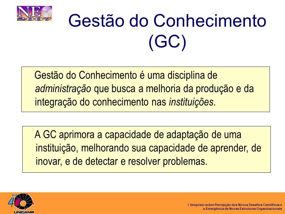 I Simpósio sobre Percepção dos Novos Desafios Científicos e a Emergência de Novas Estruturas Organizacionais Gestão do Conhecimento (GC) Gestão do Con