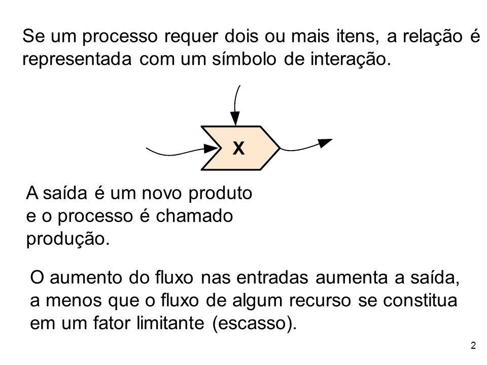 13 http://www.unicamp.br/fea/ortega/ModSim/factors/factors-106.html