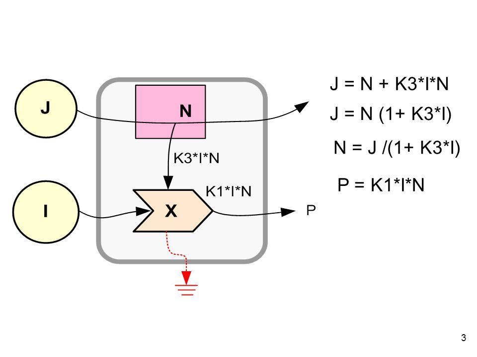 4 Na figura os fatores necessários são indicados pelas letras I e N.