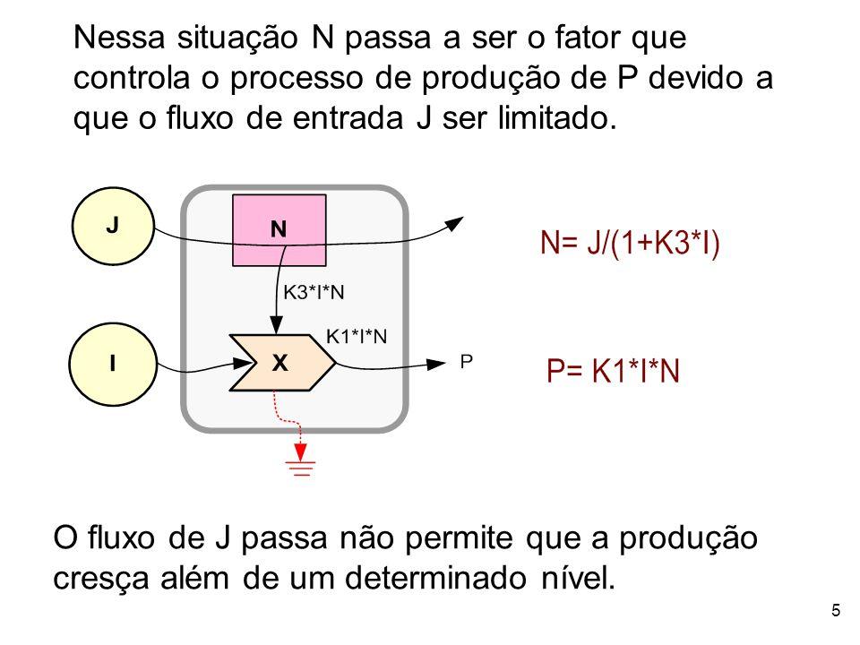 6 http://www.unicamp.br/fea/ortega/ModSim/factors/factors Mi.xls