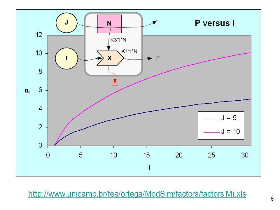 7 Geralmente os gráficos de simulação mostram a variação da quantidade com o tempo.