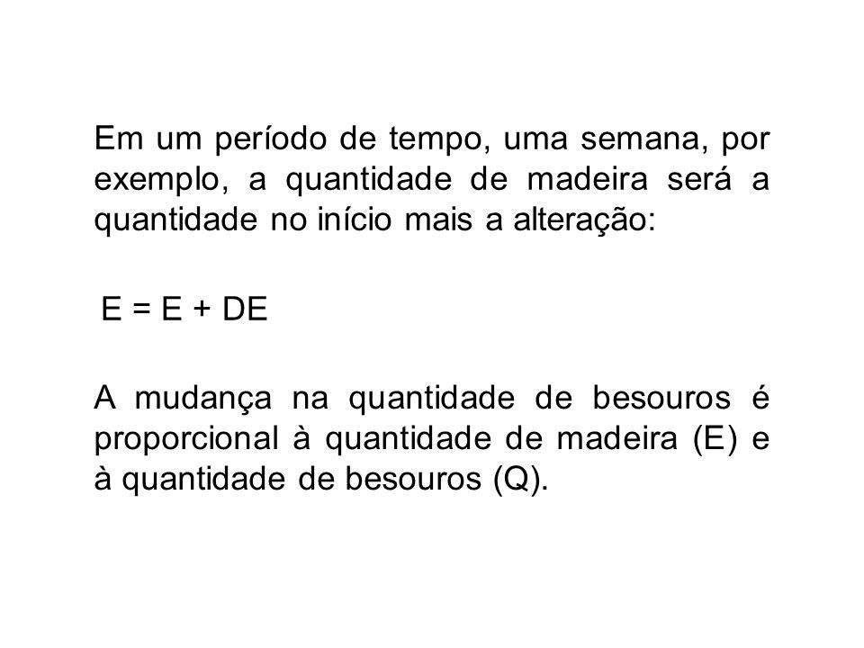 http://www.unicamp.br/fea/ortega/ModSim/nonrenew/nonrenew-103.html