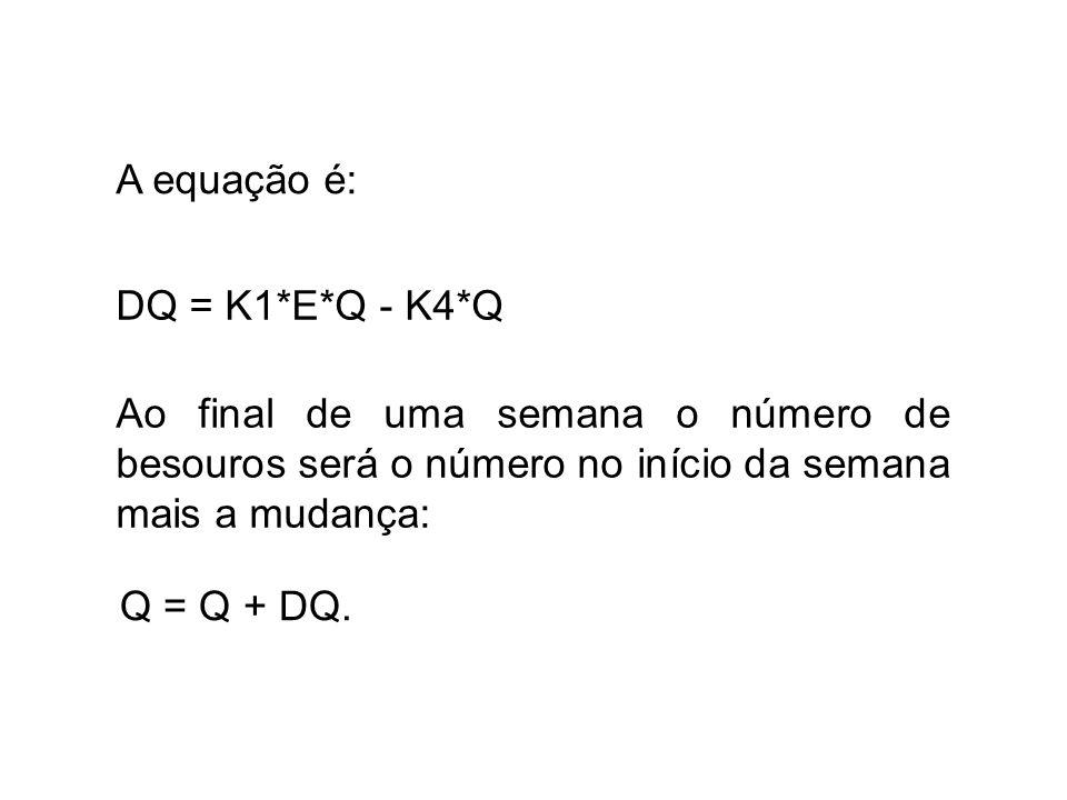 A equação é: Ao final de uma semana o número de besouros será o número no início da semana mais a mudança: Q = Q + DQ.