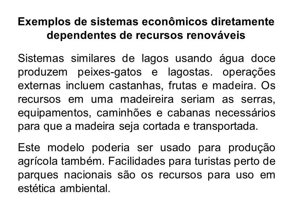 Exemplos de sistemas econômicos diretamente dependentes de recursos renováveis Sistemas similares de lagos usando água doce produzem peixes-gatos e lagostas.
