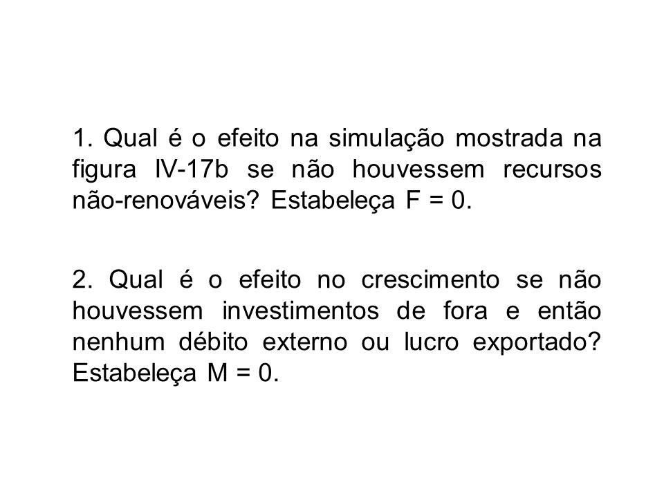 1. Qual é o efeito na simulação mostrada na figura IV-17b se não houvessem recursos não-renováveis.