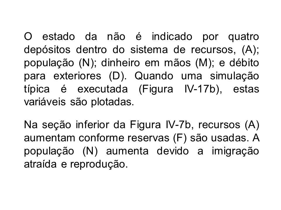 O estado da não é indicado por quatro depósitos dentro do sistema de recursos, (A); população (N); dinheiro em mãos (M); e débito para exteriores (D).