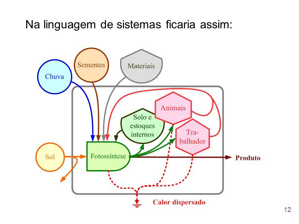 Na linguagem de sistemas ficaria assim: 12