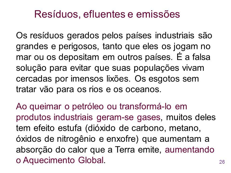 Ao queimar o petróleo ou transformá-lo em produtos industriais geram-se gases, muitos deles tem efeito estufa (dióxido de carbono, metano, óxidos de n