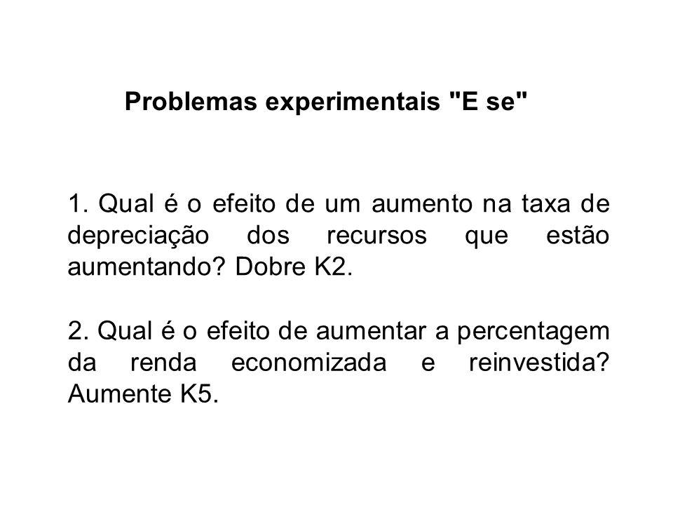 Problemas experimentais